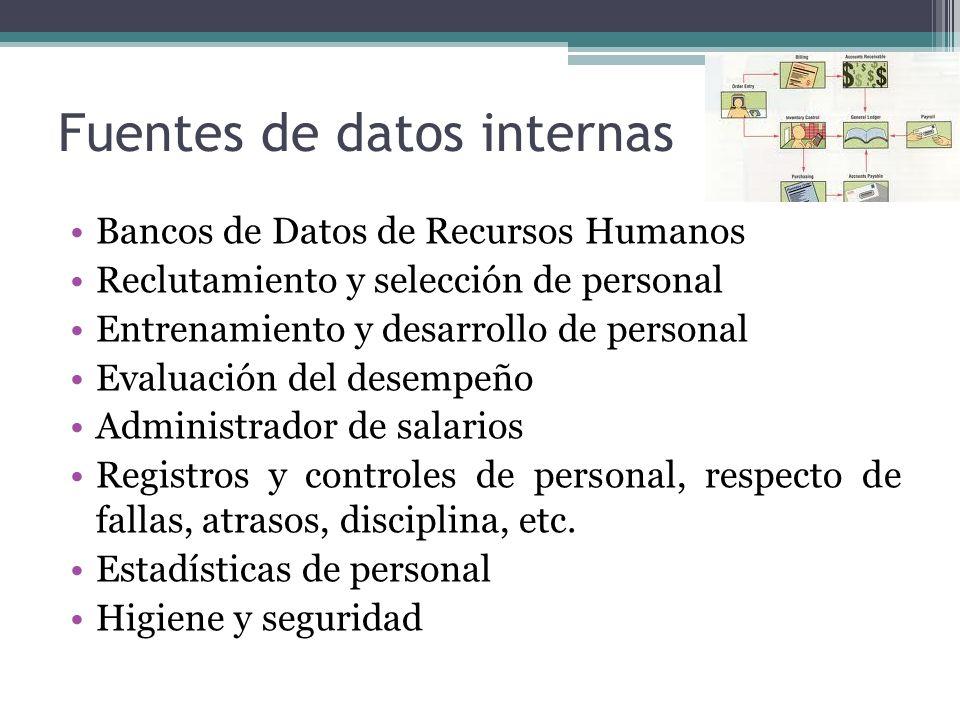 Fuentes de datos internas Bancos de Datos de Recursos Humanos Reclutamiento y selección de personal Entrenamiento y desarrollo de personal Evaluación