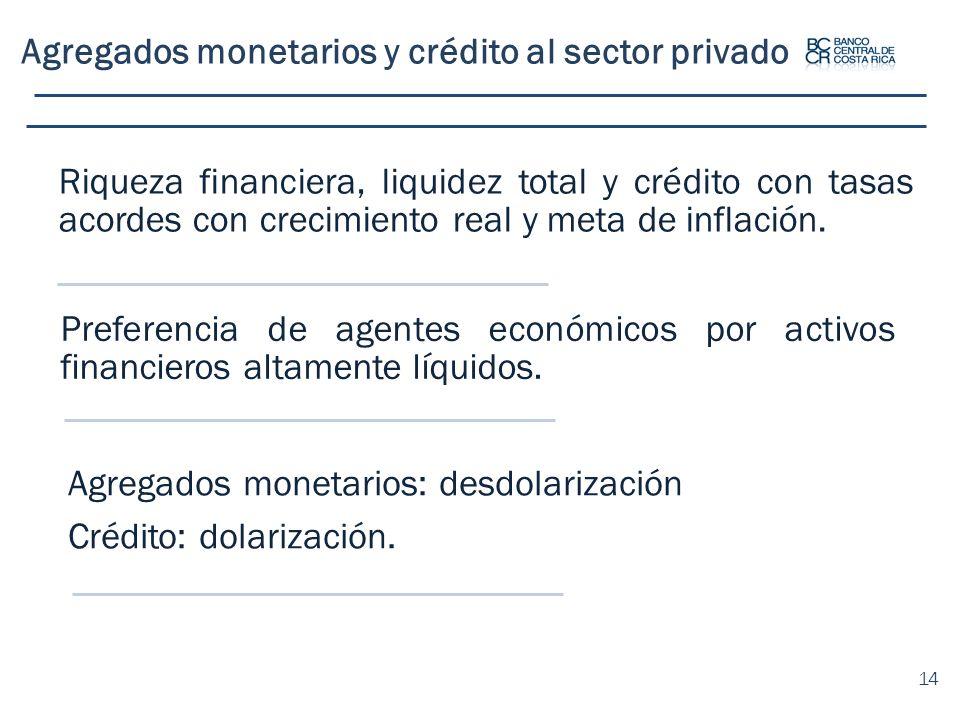 Riqueza financiera, liquidez total y crédito con tasas acordes con crecimiento real y meta de inflación. Preferencia de agentes económicos por activos