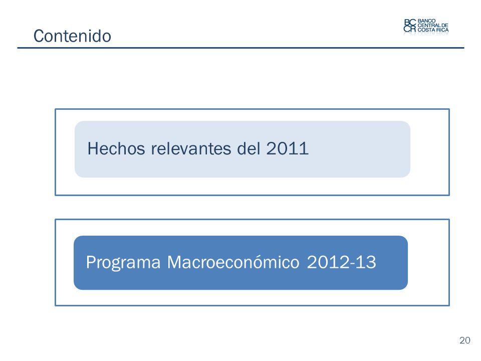 Hechos relevantes del 2011 Programa Macroeconómico 2012-13 Contenido 20