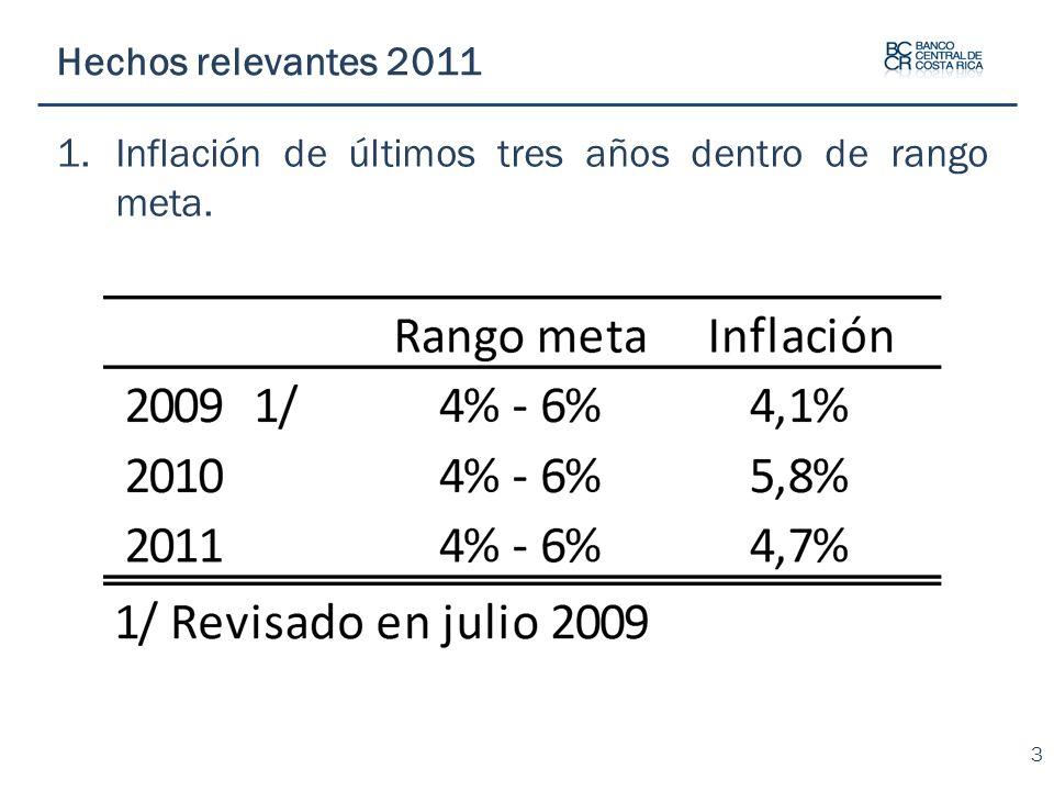 Hechos relevantes 2011 1.Inflación de últimos tres años dentro de rango meta. 3