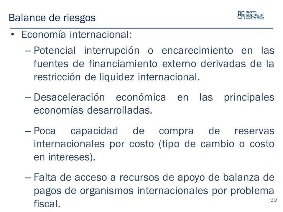 Balance de riesgos Economía internacional: – Potencial interrupción o encarecimiento en las fuentes de financiamiento externo derivadas de la restricc