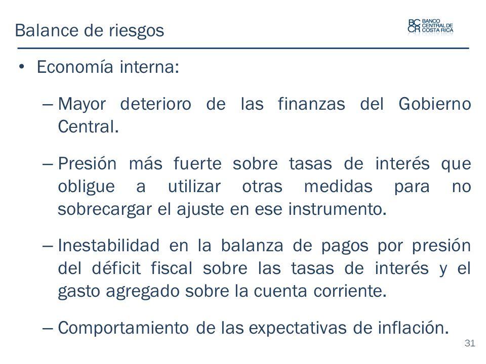 Balance de riesgos Economía interna: – Mayor deterioro de las finanzas del Gobierno Central. – Presión más fuerte sobre tasas de interés que obligue a