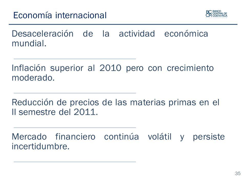 Economía internacional Desaceleración de la actividad económica mundial. Inflación superior al 2010 pero con crecimiento moderado. Reducción de precio