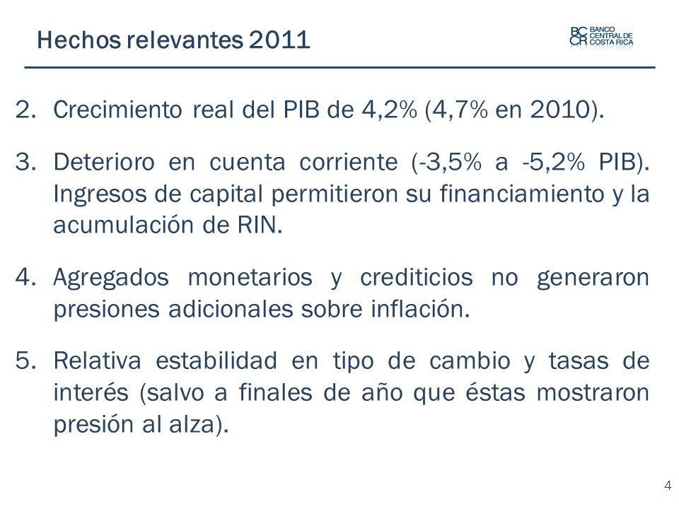 Hechos relevantes 2011 2.Crecimiento real del PIB de 4,2% (4,7% en 2010). 3.Deterioro en cuenta corriente (-3,5% a -5,2% PIB). Ingresos de capital per
