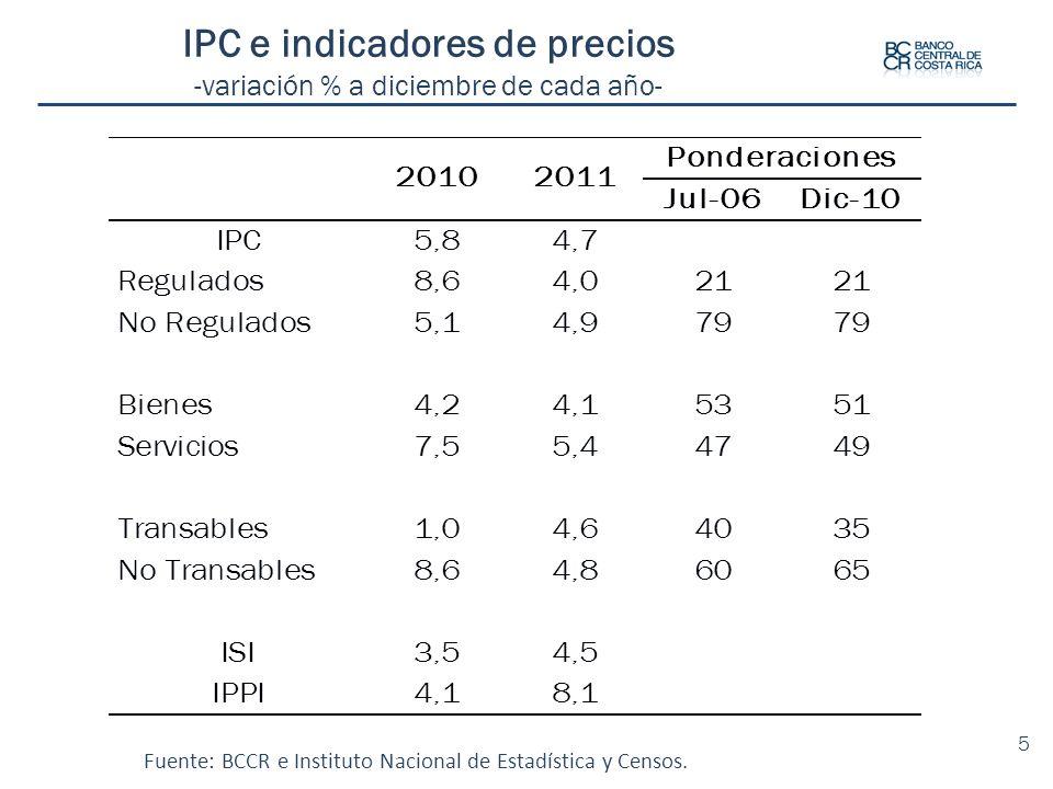 IPC e indicadores de precios -variación % a diciembre de cada año- Fuente: BCCR e Instituto Nacional de Estadística y Censos. 5