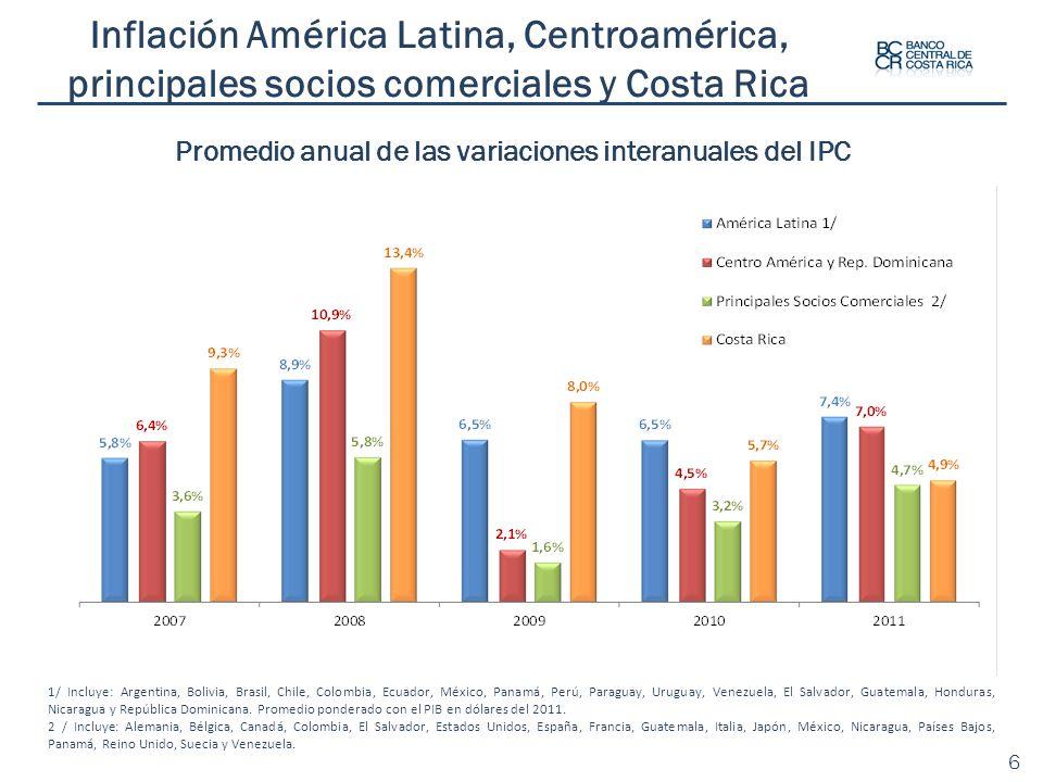 Promedio anual de las variaciones interanuales del IPC 1/ Incluye: Argentina, Bolivia, Brasil, Chile, Colombia, Ecuador, México, Panamá, Perú, Paragua