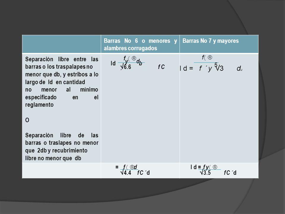 Barras No 6 o menores y alambres corrugados Barras No 7 y mayores Separación libre entre las barras o los traspalapes no menor que db, y estribos a lo largo de ld en cantidad no menor al mínimo especificado en el reglamento O Separación libre de las barras o traslapes no menor que 2db y recubrimiento libre no menor que db f y d ld b 6.6 f C ´ f l d = f ´y 3d u = f d 4.4 f C ´d l d = f y 3.5 f C ´d 5