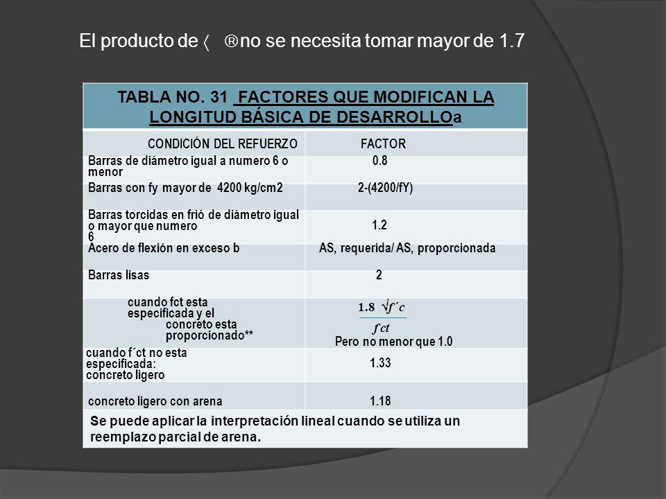 El producto de no se necesita tomar mayor de 1.7 TABLA NO. 31 FACTORES QUE MODIFICAN LA LONGITUD BÁSICA DE DESARROLLOa CONDICIÓN DEL REFUERZOFACTOR Ba