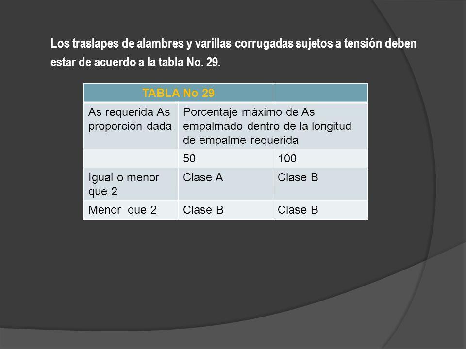 Los traslapes de alambres y varillas corrugadas sujetos a tensión deben estar de acuerdo a la tabla No. 29. TABLA No 29 As requerida As proporción dad