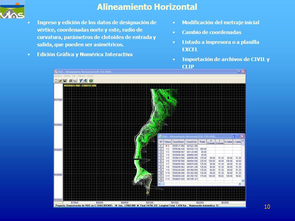 Ingreso y edición de los datos de designación de vértice, coordenadas norte y este, radio de curvatura, parámetros de clotoides de entrada y salida, q