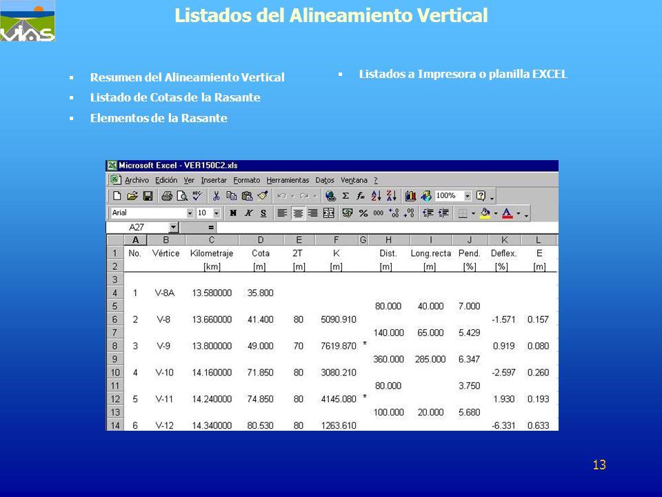 Resumen del Alineamiento Vertical Listado de Cotas de la Rasante Elementos de la Rasante Listados del Alineamiento Vertical Listados a Impresora o pla