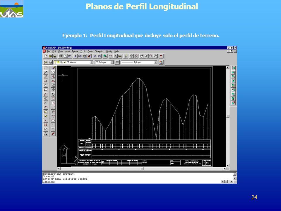 Ejemplo 1: Perfil Longitudinal que incluye sólo el perfil de terreno. Planos de Perfil Longitudinal 24