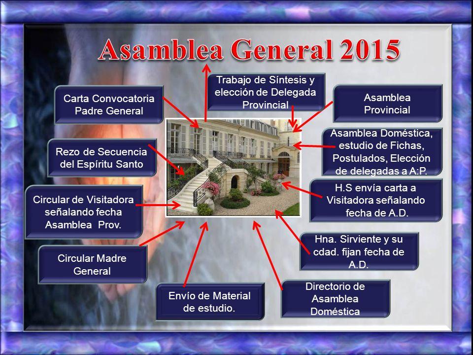 2013 2014 Abril 2013 Carta del superior general. Carta de la superiora general. Carta de sor visitadora. Octubre- Noviembre Asambleas domésticas Febre