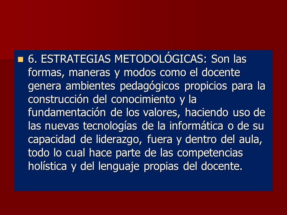 5. PROYECTO ESPECÍFICO DE CÁTEDRA: Se señala aquí cómo el docente construye ambientes propicios, identifica lugares de información o está al tanto del