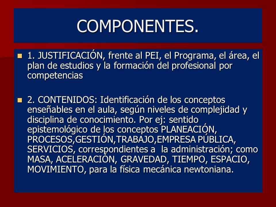 CONCEPTO: El microcurrículo señala todas y cada una de las actividades pedagógicas, investigativas, didácticas y axiológicas que orientan la elaboraci