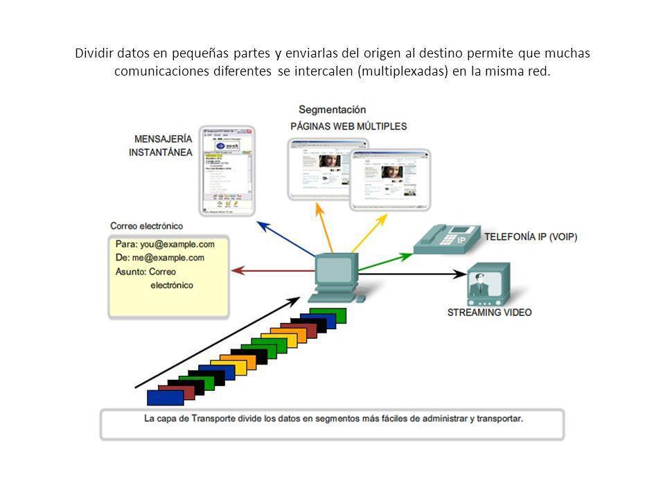 Dividir datos en pequeñas partes y enviarlas del origen al destino permite que muchas comunicaciones diferentes se intercalen (multiplexadas) en la mi