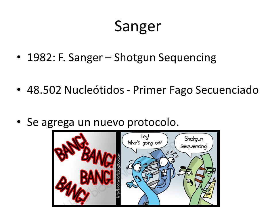 Sanger 1982: F. Sanger – Shotgun Sequencing 48.502 Nucleótidos - Primer Fago Secuenciado Se agrega un nuevo protocolo.