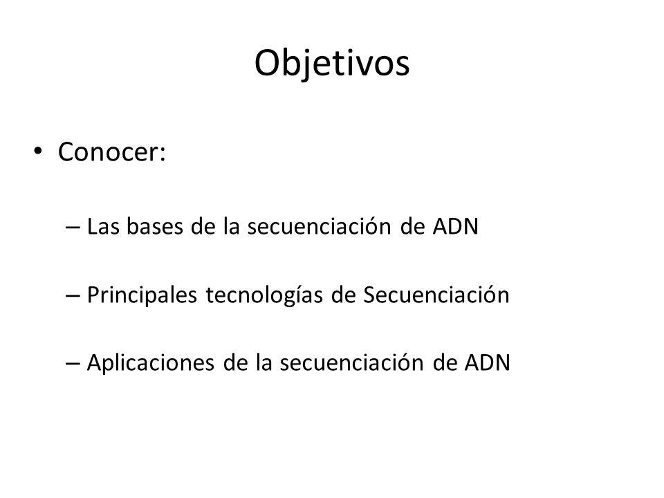 Objetivos Conocer: – Las bases de la secuenciación de ADN – Principales tecnologías de Secuenciación – Aplicaciones de la secuenciación de ADN