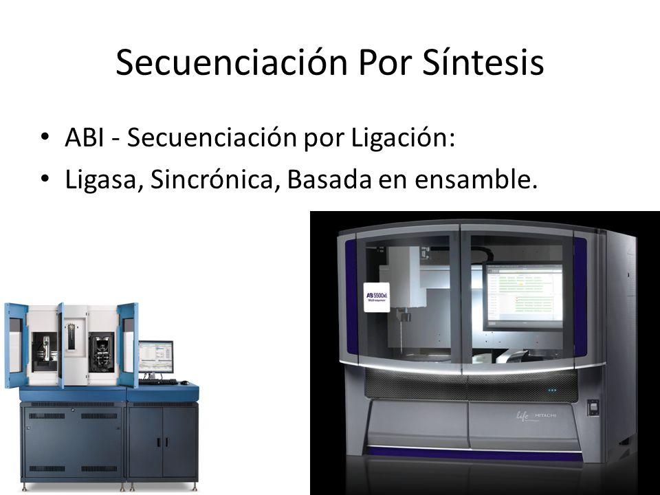 Secuenciación Por Síntesis ABI - Secuenciación por Ligación: Ligasa, Sincrónica, Basada en ensamble.