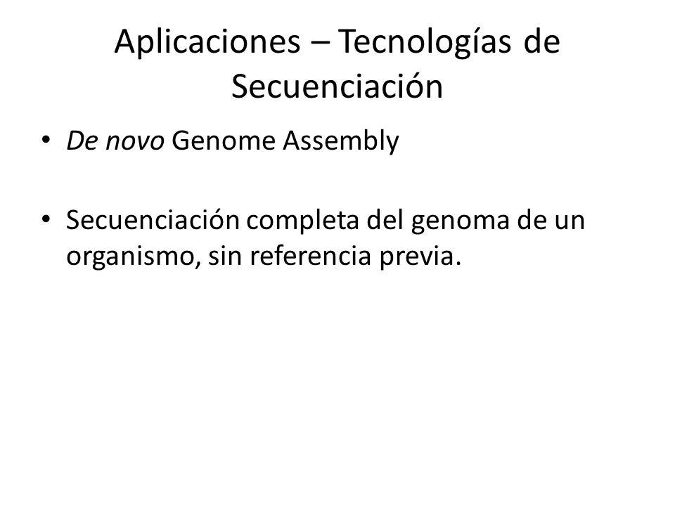 Aplicaciones – Tecnologías de Secuenciación De novo Genome Assembly Secuenciación completa del genoma de un organismo, sin referencia previa.