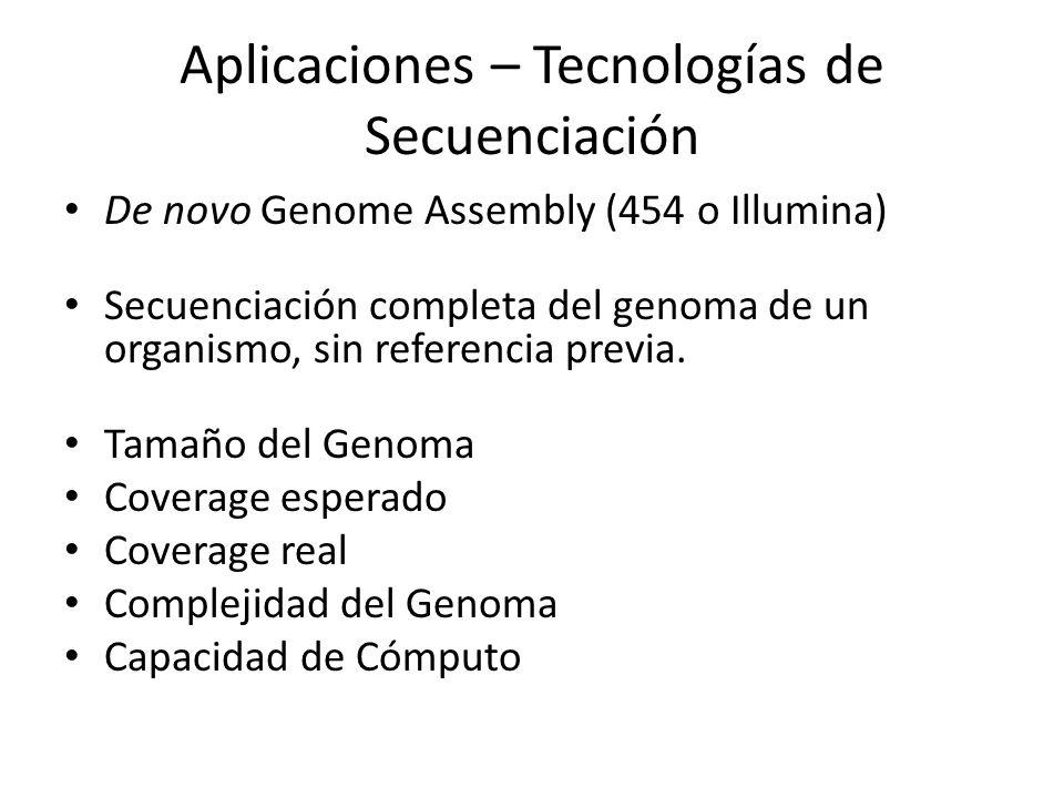 Aplicaciones – Tecnologías de Secuenciación De novo Genome Assembly (454 o Illumina) Secuenciación completa del genoma de un organismo, sin referencia