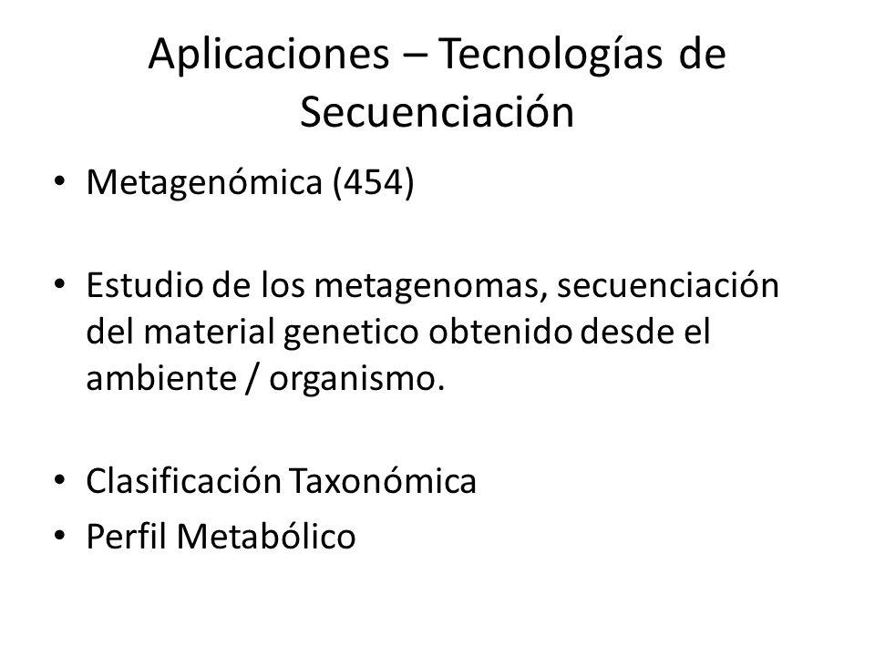 Metagenómica (454) Estudio de los metagenomas, secuenciación del material genetico obtenido desde el ambiente / organismo. Clasificación Taxonómica Pe