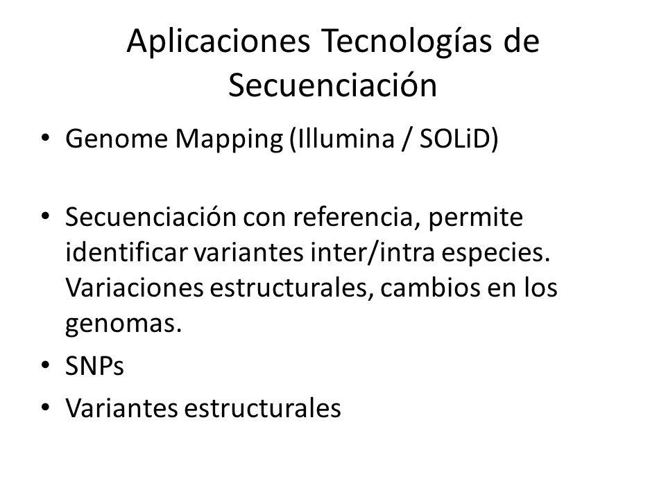 Aplicaciones Tecnologías de Secuenciación Genome Mapping (Illumina / SOLiD) Secuenciación con referencia, permite identificar variantes inter/intra es