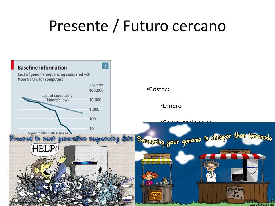 Presente / Futuro cercano Costos: Dinero Computacionales Tiempo