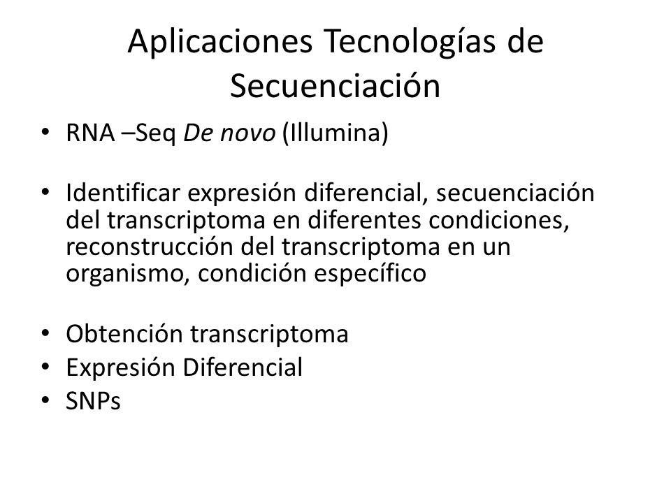 Aplicaciones Tecnologías de Secuenciación RNA –Seq De novo (Illumina) Identificar expresión diferencial, secuenciación del transcriptoma en diferentes