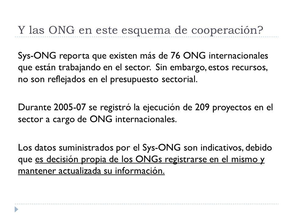 Y las ONG en este esquema de cooperación? Sys-ONG reporta que existen más de 76 ONG internacionales que están trabajando en el sector. Sin embargo, es