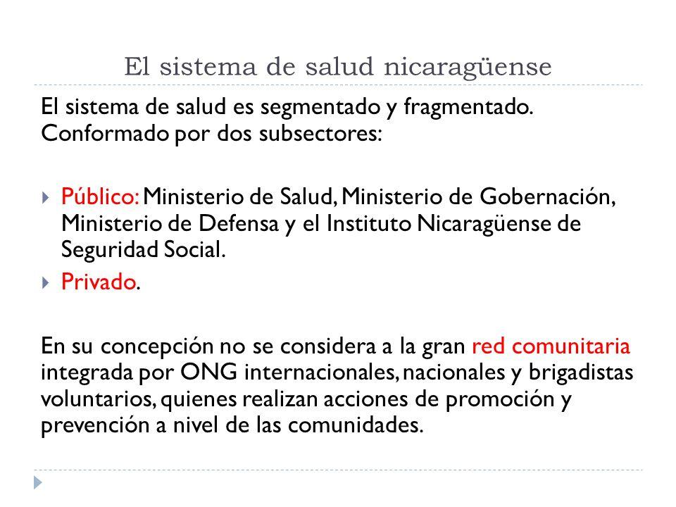 El sistema de salud nicaragüense El sistema de salud es segmentado y fragmentado. Conformado por dos subsectores: Público: Ministerio de Salud, Minist