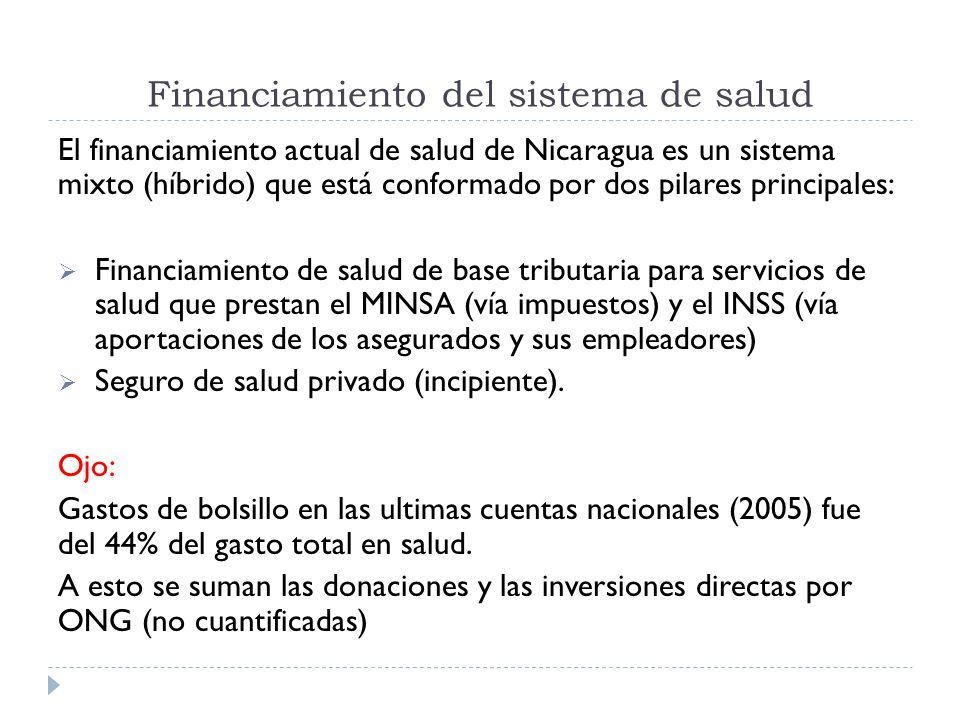 Financiamiento del sistema de salud El financiamiento actual de salud de Nicaragua es un sistema mixto (híbrido) que está conformado por dos pilares p