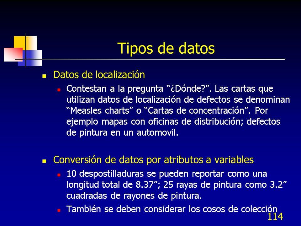 114 Tipos de datos Datos de localización Contestan a la pregunta ¿Dónde?. Las cartas que utilizan datos de localización de defectos se denominan Measl