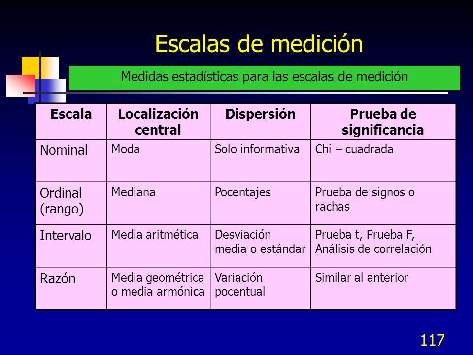 117 Escalas de medición Medidas estadísticas para las escalas de medición EscalaLocalización central DispersiónPrueba de significancia Nominal ModaSol