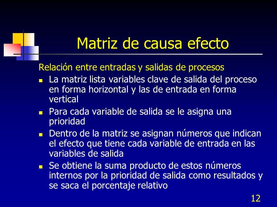 12 Matriz de causa efecto Relación entre entradas y salidas de procesos La matriz lista variables clave de salida del proceso en forma horizontal y la