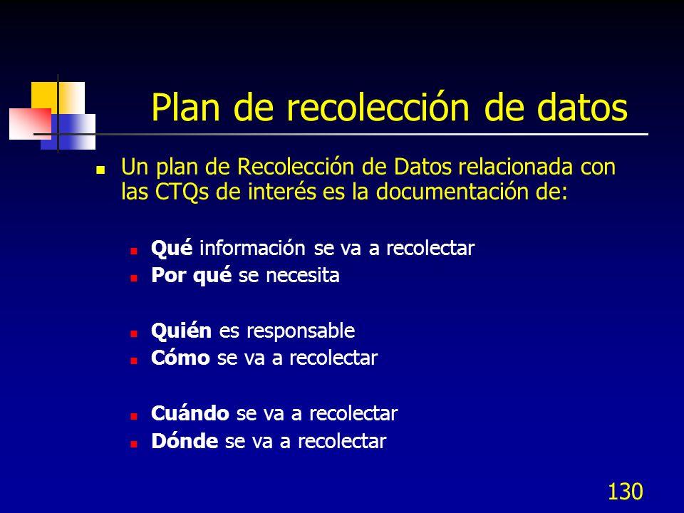 130 Plan de recolección de datos Un plan de Recolección de Datos relacionada con las CTQs de interés es la documentación de: Qué información se va a r