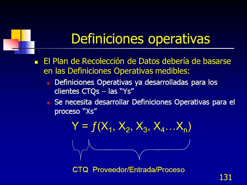 131 Definiciones operativas El Plan de Recolección de Datos debería de basarse en las Definiciones Operativas medibles: Definiciones Operativas ya des