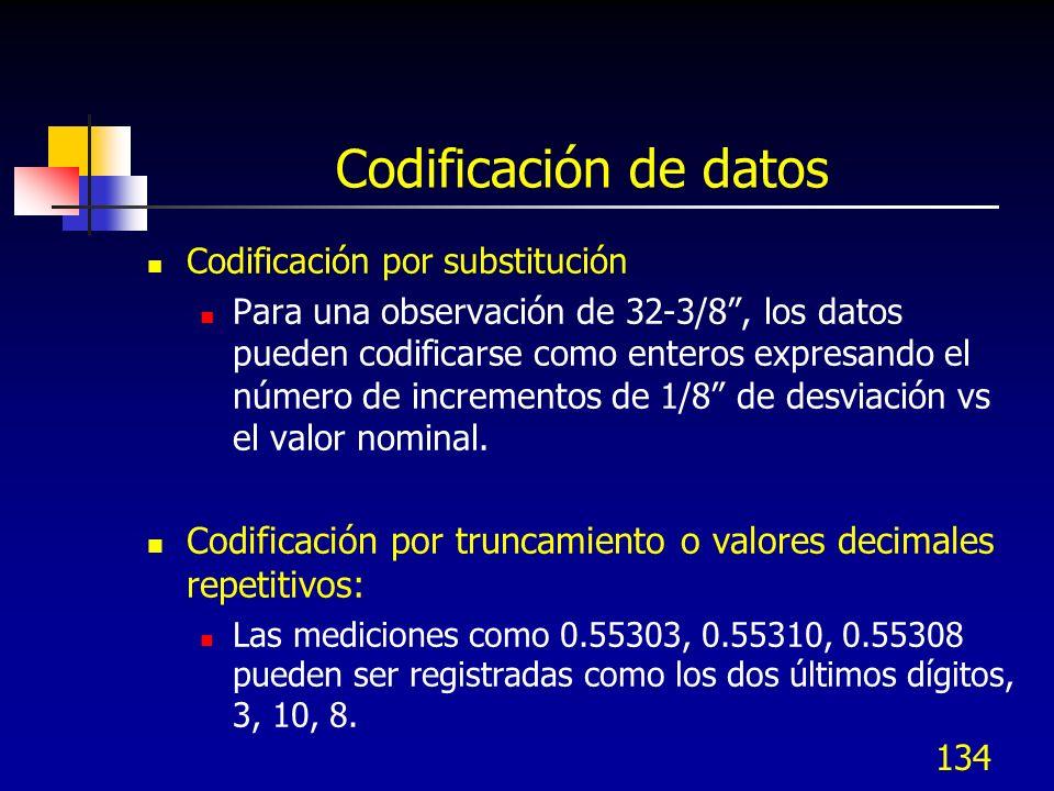 134 Codificación de datos Codificación por substitución Para una observación de 32-3/8, los datos pueden codificarse como enteros expresando el número
