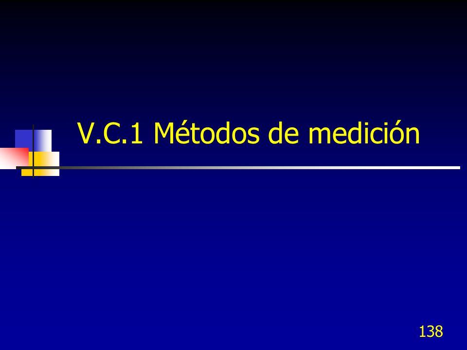138 V.C.1 Métodos de medición
