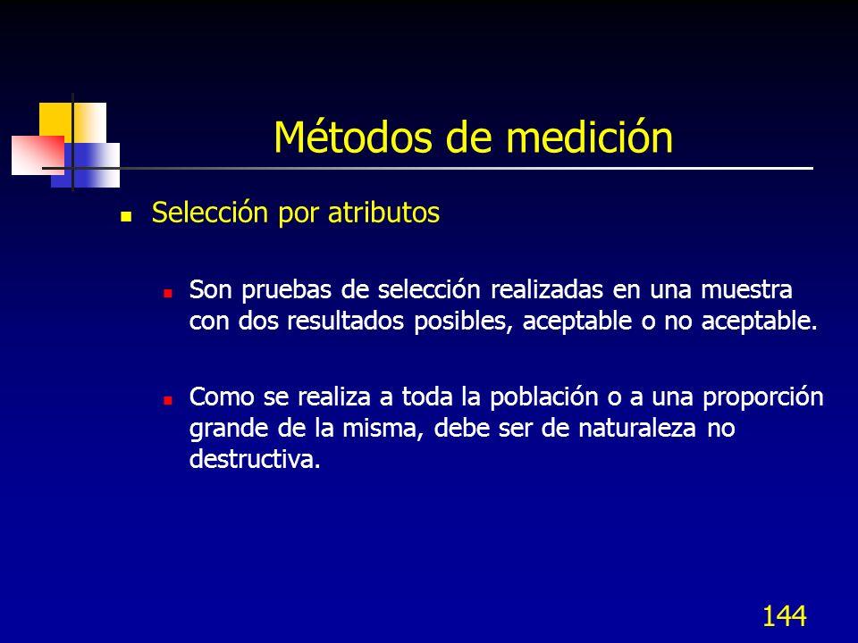144 Métodos de medición Selección por atributos Son pruebas de selección realizadas en una muestra con dos resultados posibles, aceptable o no aceptab