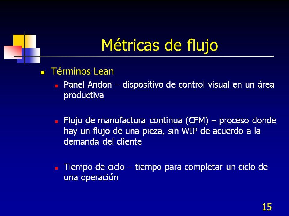 15 Métricas de flujo Términos Lean Panel Andon – dispositivo de control visual en un área productiva Flujo de manufactura continua (CFM) – proceso don