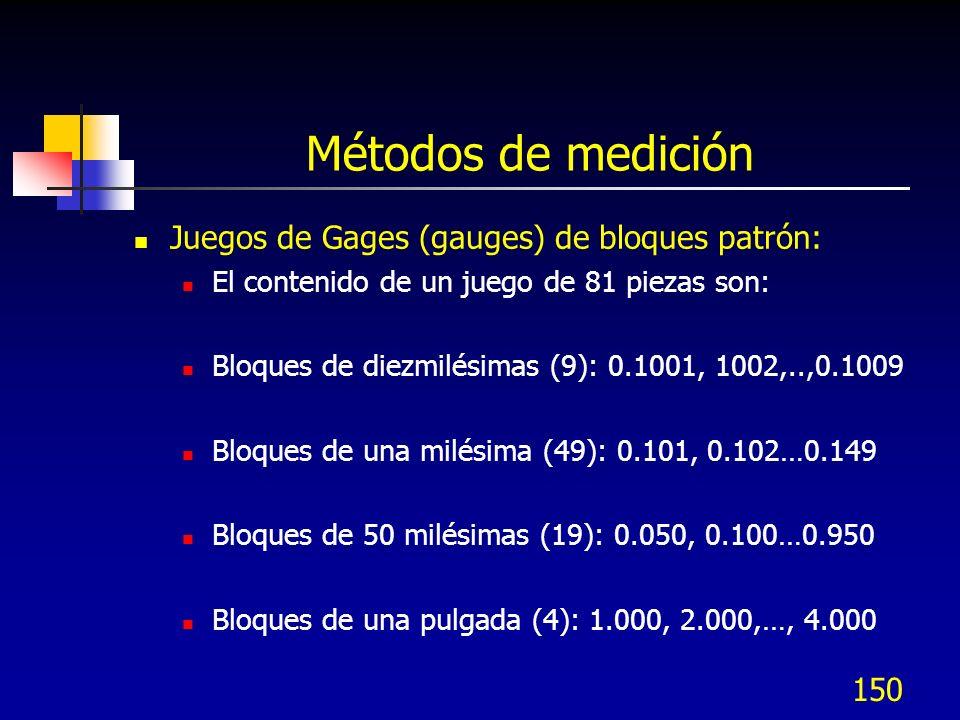 150 Métodos de medición Juegos de Gages (gauges) de bloques patrón: El contenido de un juego de 81 piezas son: Bloques de diezmilésimas (9): 0.1001, 1