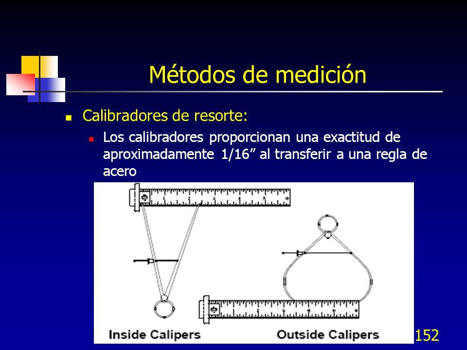 152 Métodos de medición Calibradores de resorte: Los calibradores proporcionan una exactitud de aproximadamente 1/16 al transferir a una regla de acer
