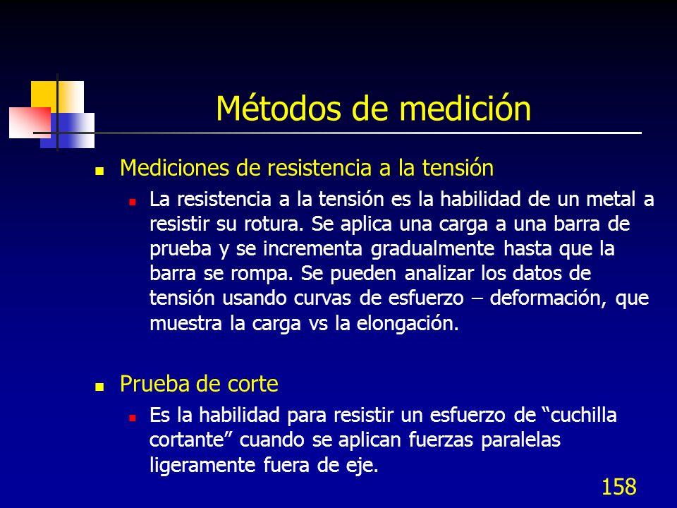 158 Métodos de medición Mediciones de resistencia a la tensión La resistencia a la tensión es la habilidad de un metal a resistir su rotura. Se aplica