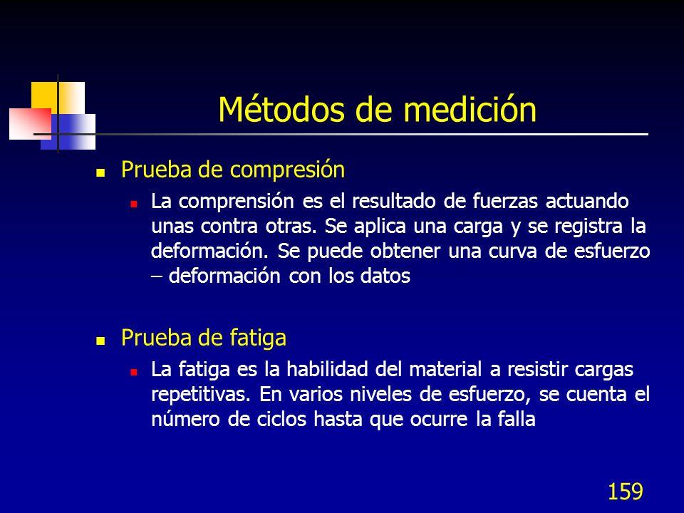 159 Métodos de medición Prueba de compresión La comprensión es el resultado de fuerzas actuando unas contra otras. Se aplica una carga y se registra l
