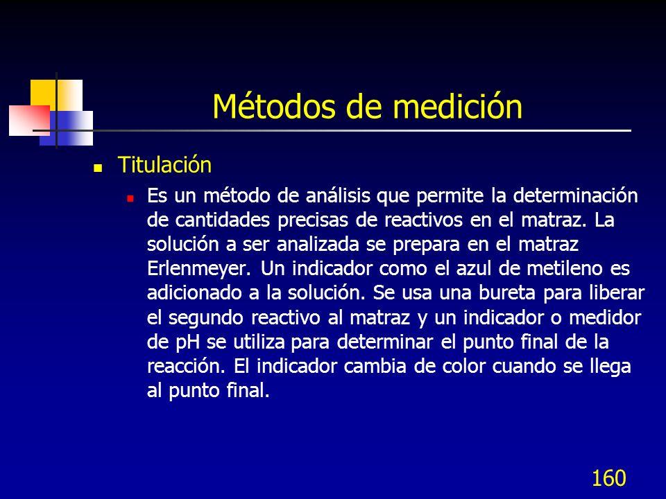 160 Métodos de medición Titulación Es un método de análisis que permite la determinación de cantidades precisas de reactivos en el matraz. La solución