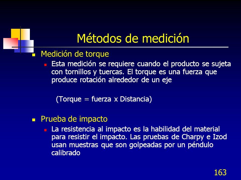 163 Métodos de medición Medición de torque Esta medición se requiere cuando el producto se sujeta con tornillos y tuercas. El torque es una fuerza que