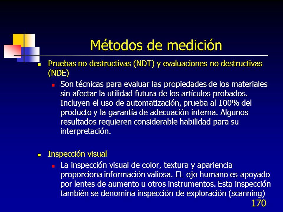 170 Métodos de medición Pruebas no destructivas (NDT) y evaluaciones no destructivas (NDE) Son técnicas para evaluar las propiedades de los materiales