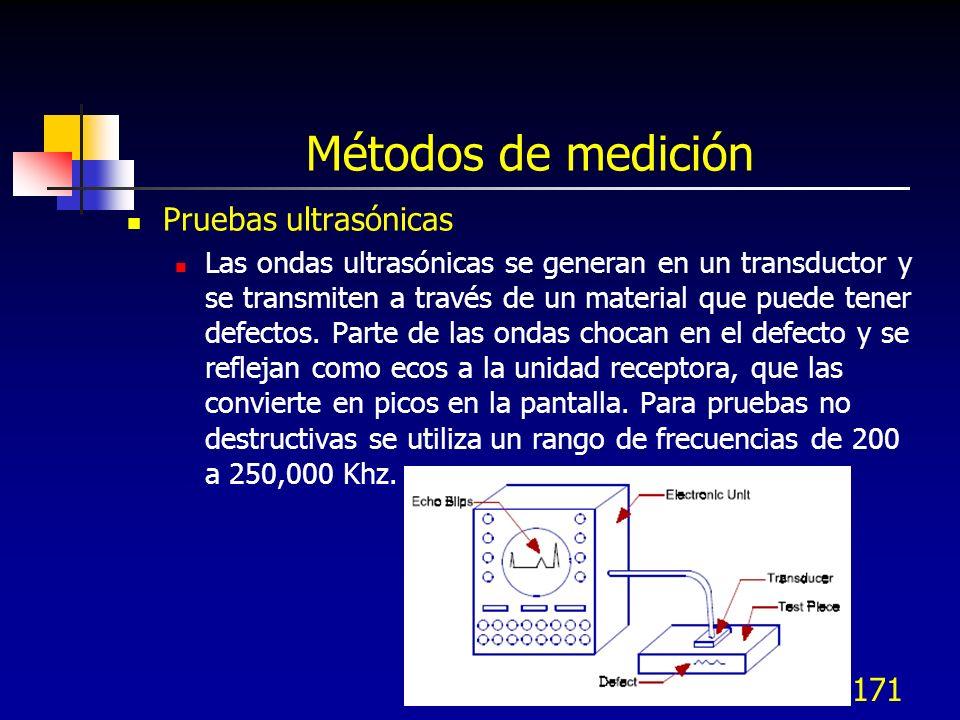 171 Métodos de medición Pruebas ultrasónicas Las ondas ultrasónicas se generan en un transductor y se transmiten a través de un material que puede ten