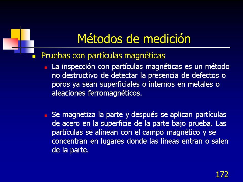 172 Métodos de medición Pruebas con partículas magnéticas La inspección con partículas magnéticas es un método no destructivo de detectar la presencia